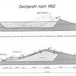 Deichprofil nach 1962